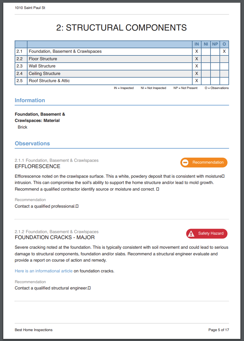 Automatic PDF inspection reports